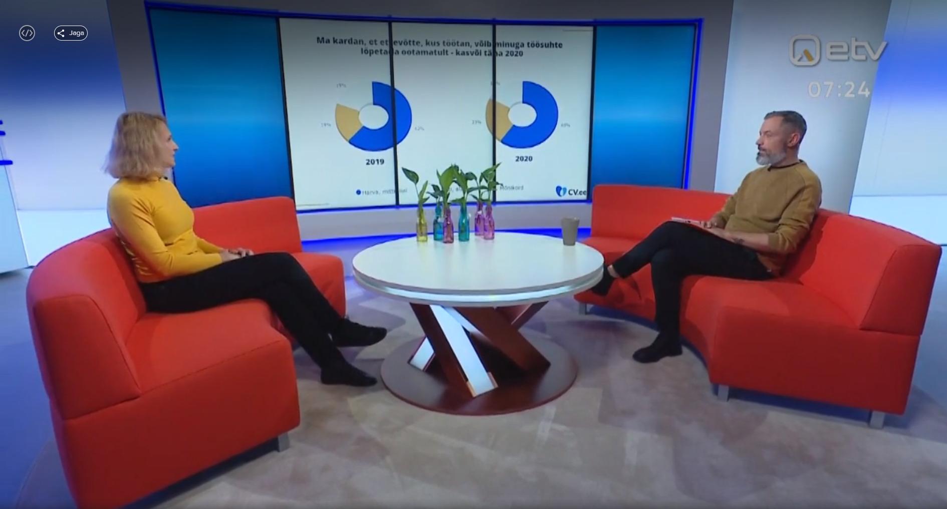 Milline on eestlaste vaimne tervis töökohal?